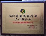 2010中国衣柜行业三十强企业
