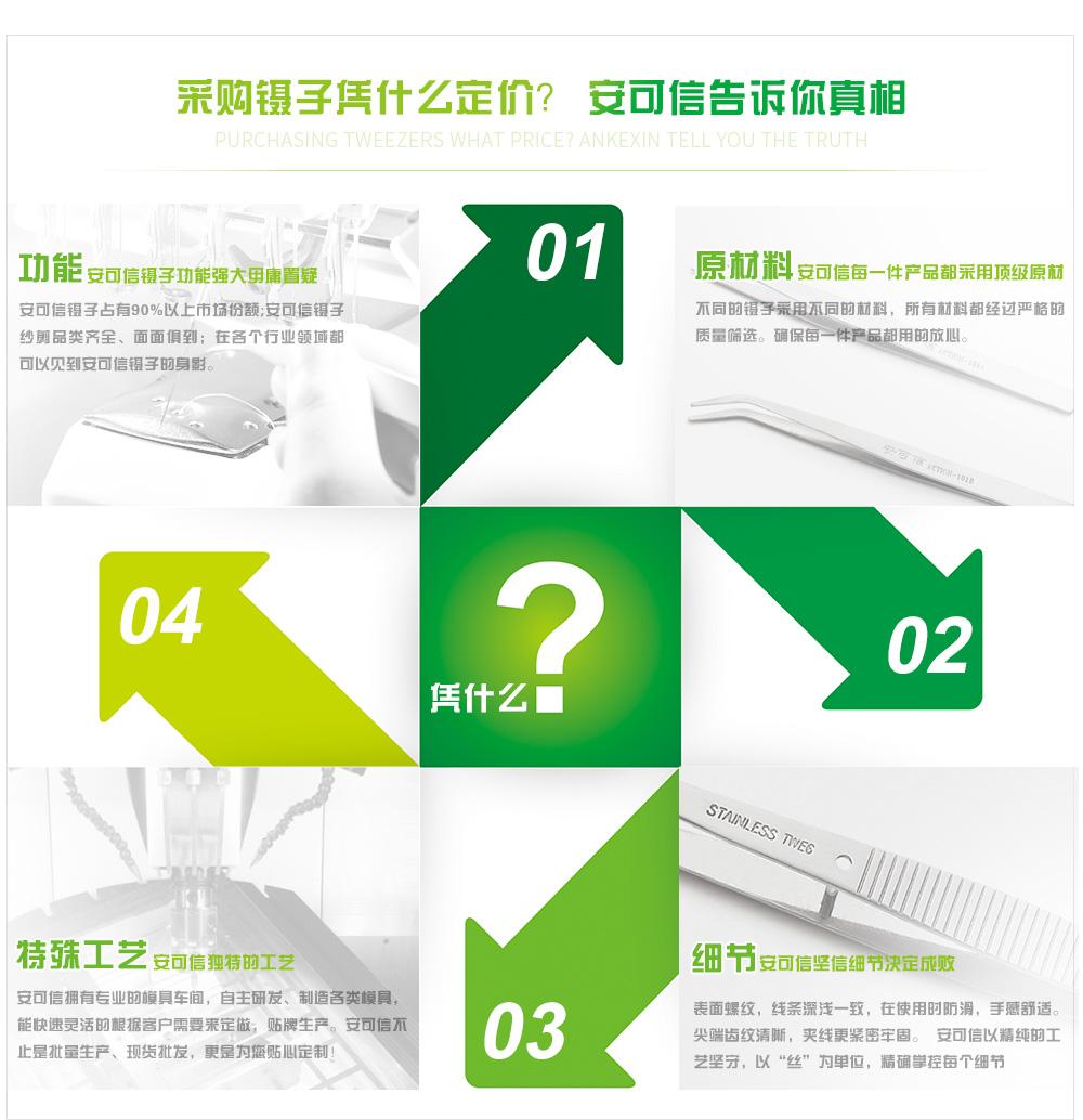 中国镊子夹起瑞士品质