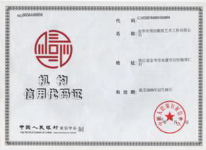 Credit institution code certificate