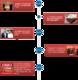 发展历程201415