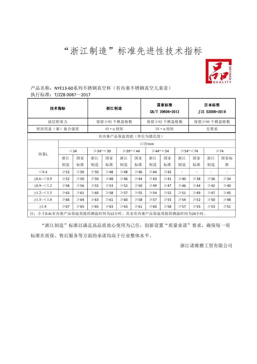 4_浙江制造先进指标和质量承诺0000.jpg