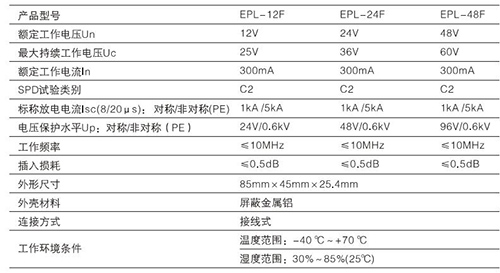 epl系列四线制接线式浪涌保护器
