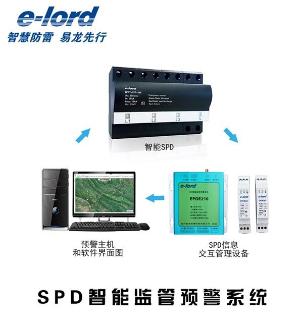 智能防雷在线监测系统