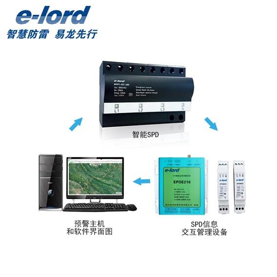spd智能监管预警系统