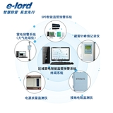 智能雷电综合防护系统-区域雷电智能监管预警系统