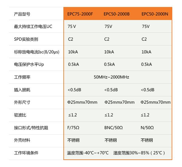 高频系列详情_04.png