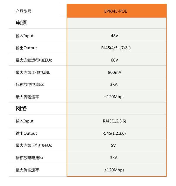 eprj45-poe系列详情_04.png