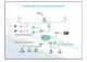 区域雷电预警与防护装置智能监管系统_07