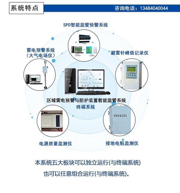 区域雷电预警与防护装置智能监管系统_04.jpg