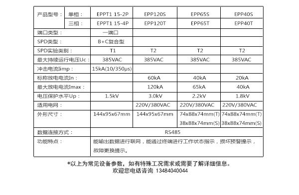 区域雷电预警与防护装置智能监管系统_15.jpg