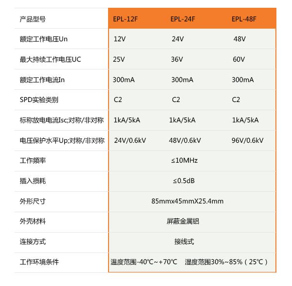 epl四线制系列详情_04.png