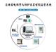 区域雷电预警与防护装置智能监管系统_01