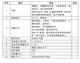 多要素防雷装置综合测试仪_05