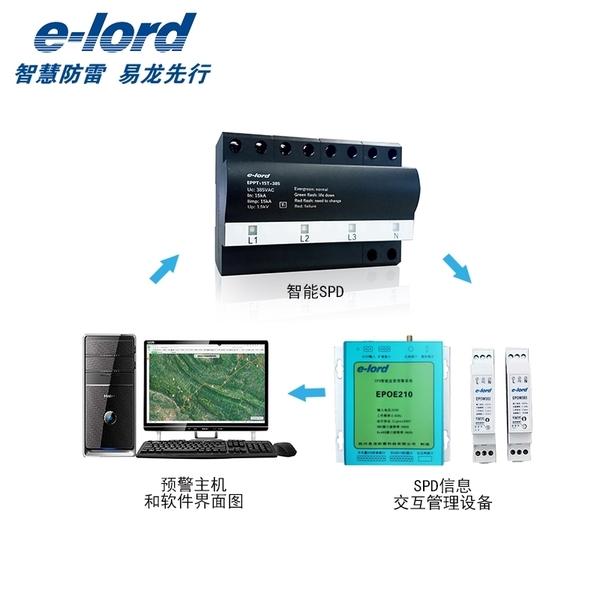SPD智能监管预警系统-SPD智能监管预警系统