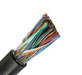 电缆塑料层、塑料表面出现起包、痕迹的原因