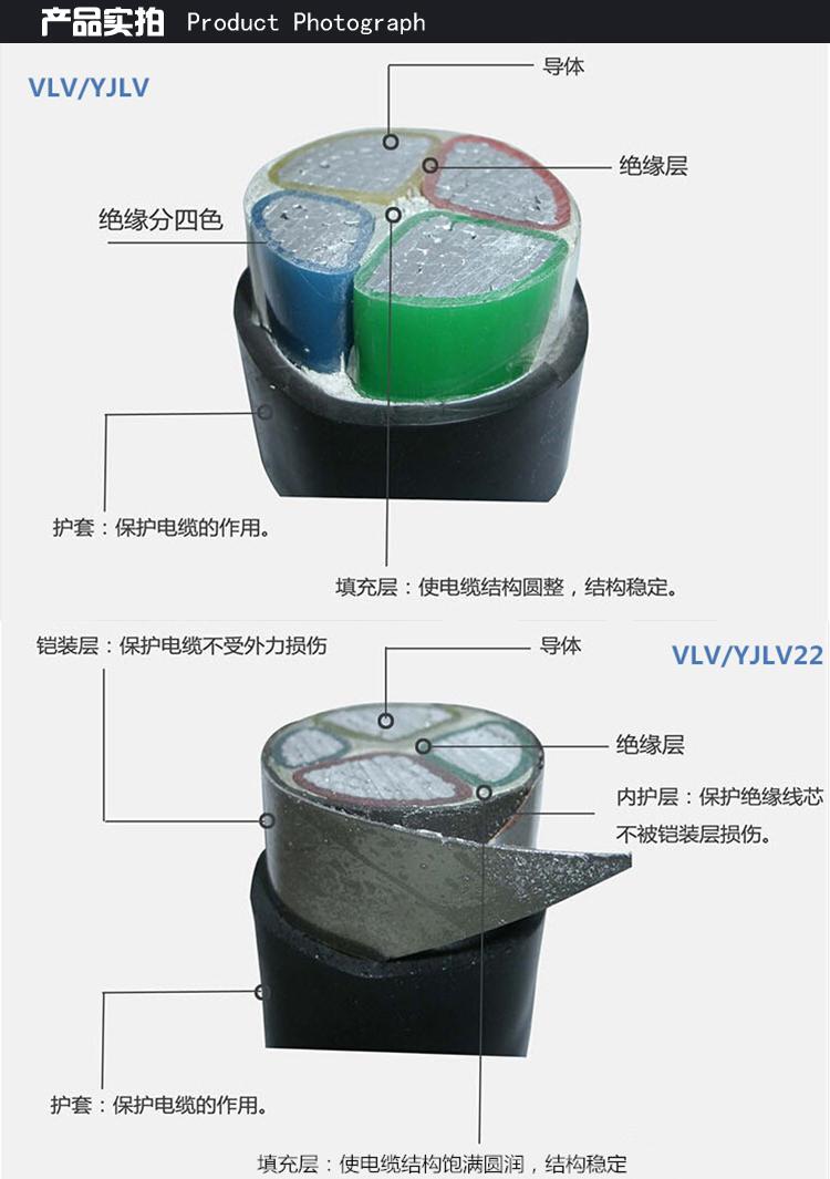 杭州安信的铝芯电缆,让客户买的安心用的放心