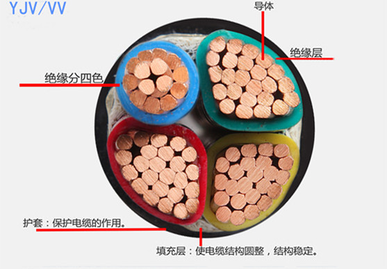 yjv铜电缆