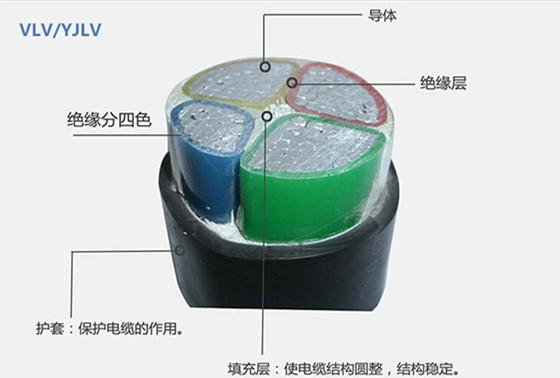 vlv铝芯电缆