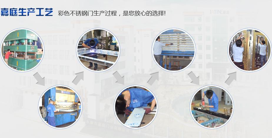 生产过程1.jpg