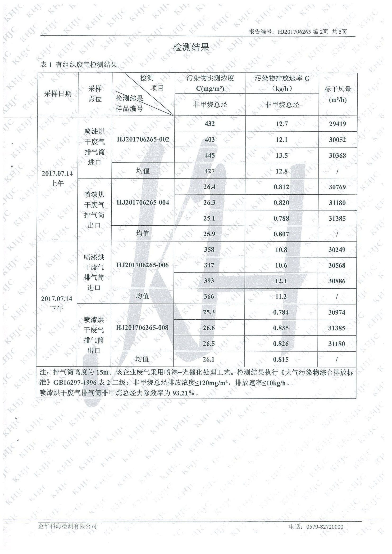 中超文字直播平台工贸检测报告-2