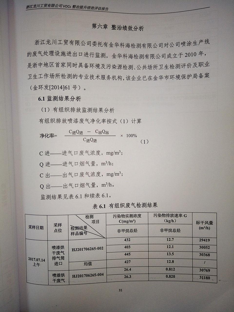 整治绩效评估-1