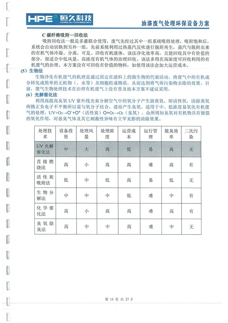 中超文字直播平台工贸废气方案-14