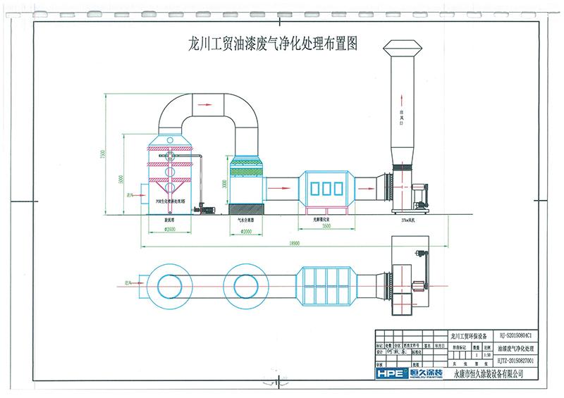 中超文字直播平台工贸废气方案-29