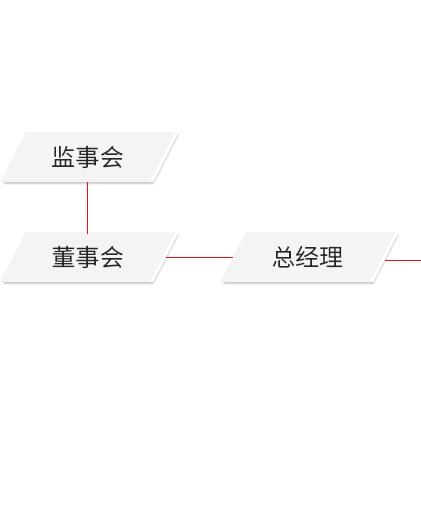 组织架构1.jpg