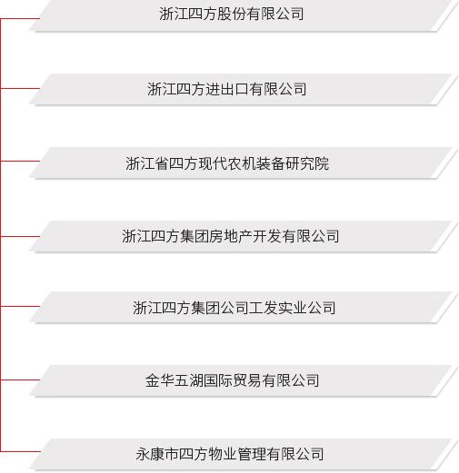 组织架构3.jpg