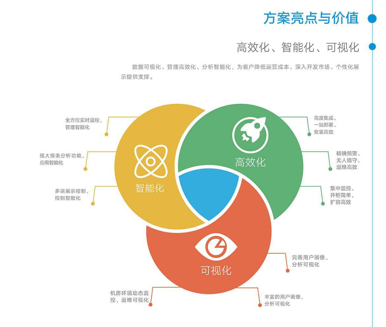 04智慧综合指挥系统.jpg