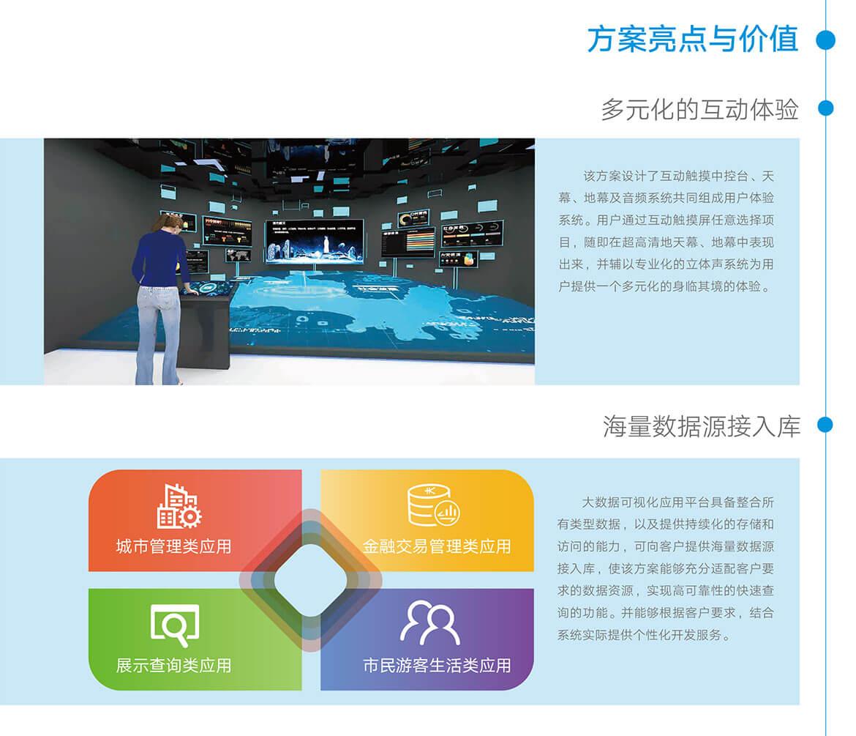 04大數據可視化應用平臺.jpg