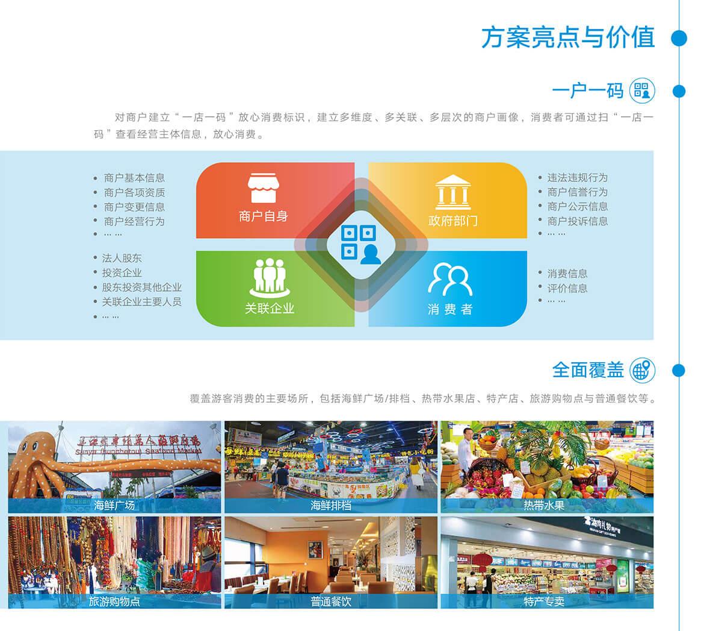 06智慧市場及旅游消費監管.jpg