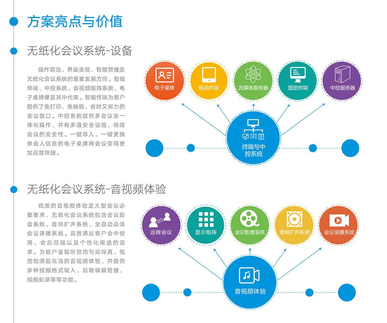 03无纸化会议系统.jpg