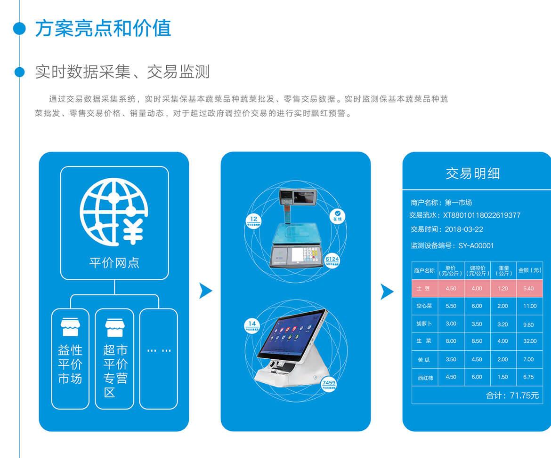 03菜籃子工程信息化監管系統.jpg