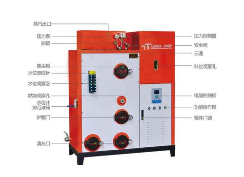 生物质蒸汽发生器-