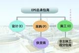 什么是EPC总承包模式?