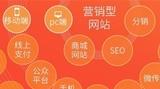 机汇网详解企业在网络营销推广中的第一大误区(详细)