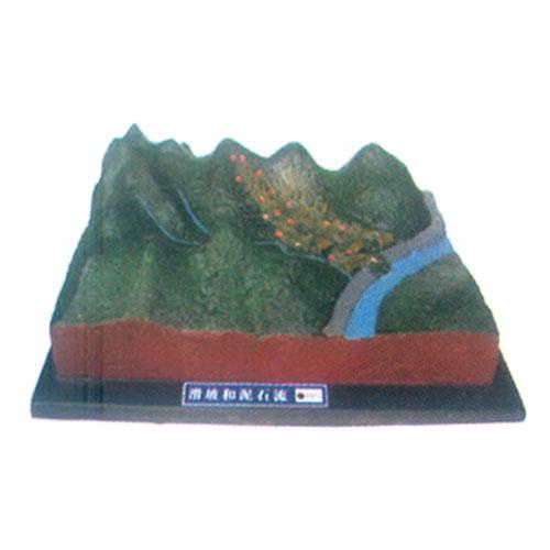 地理教室专用教具 滑坡和泥石流