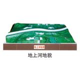 地理园地貌系列 -地上河地貌