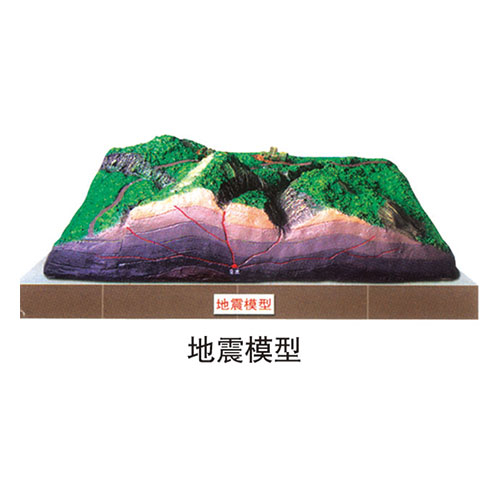 地理园地貌系列 地震模型