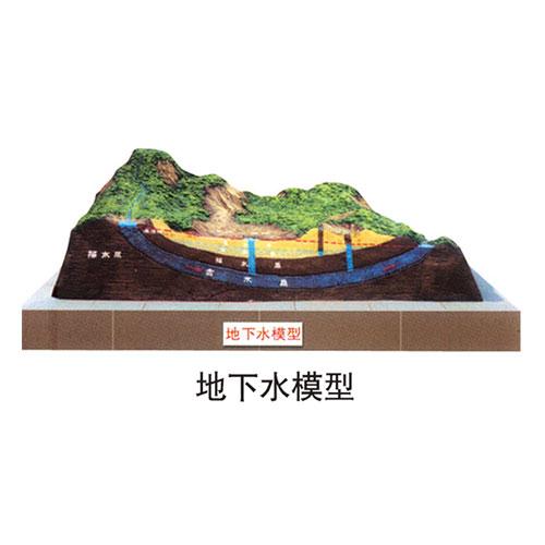地理园地貌系列 地下水模型