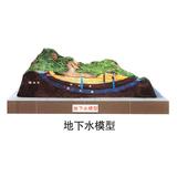 地理园地貌系列 -地下水模型