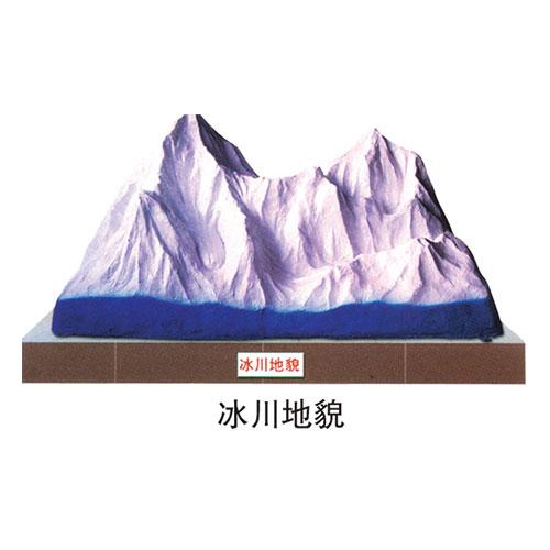地理园地貌系列 冰川地貌