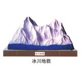 地理园地貌系列 -冰川地貌