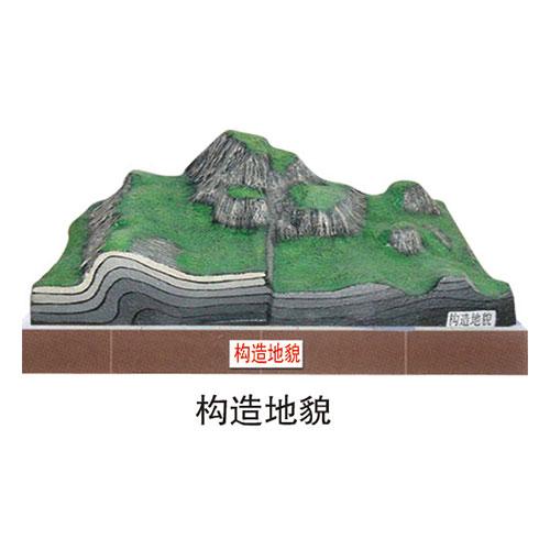 地理园地貌系列 构造地貌
