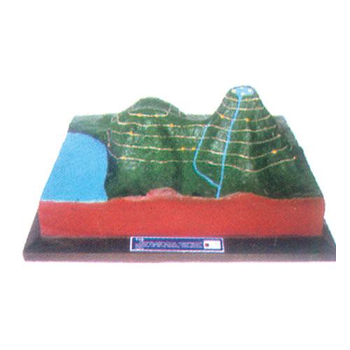地理教室专用教具 登高线地貌
