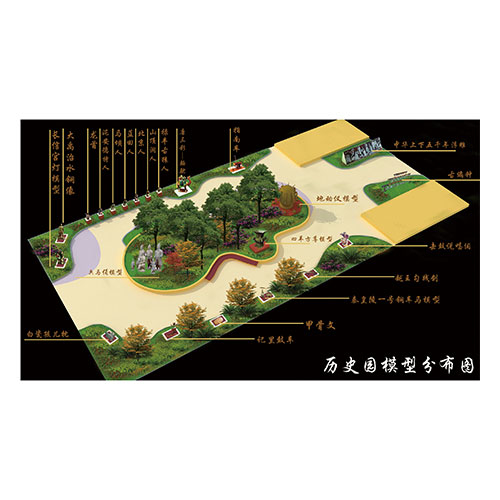 地理园系列 历史园模型分布图
