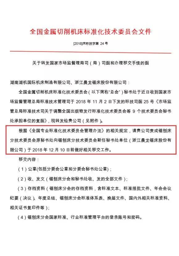 浙江晨龙锯床股份有限公司承担锯刨床分技术委员会秘书处工作!