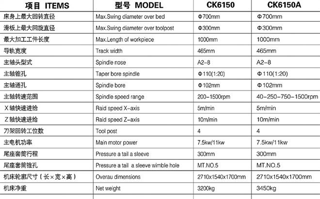 CK6150参数.jpg