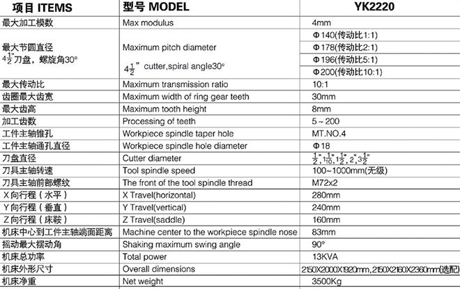 铣齿机YK2220参数.jpg